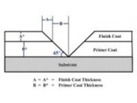 Misurazione dello spessore del film secco (D.F.T.): metodo con microscopio ottico