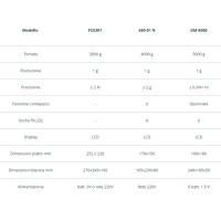 Bilance elettroniche di precisione