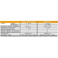 Misuratore di umidità materiali LG9NG