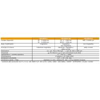 Spessimetri per rivestimenti CM-8826