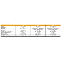 Termometri a raggi infrarossi puntatore laser 77L - 8861-8863
